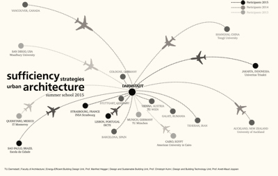 sufficiency strategies in urban architecture