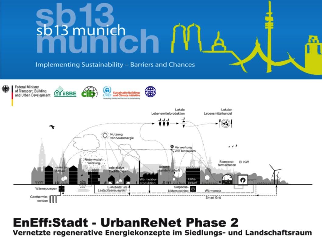 Vernetzte regenerative Energiekonzepte im Siedlungs- und Landschaftsraum